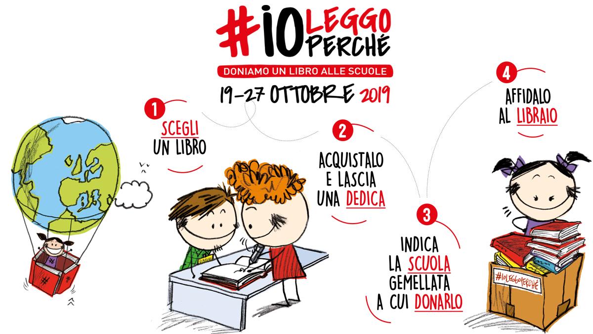 #IOLEGGOPERCHE' : L'iniziativa nazionale per donare libri alle Scuole